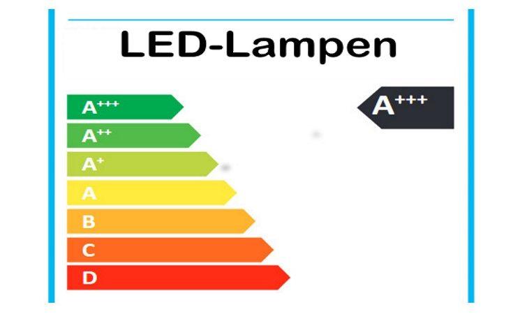 Flächendeckende Umstellung auf LED-Beleuchtung
